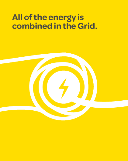 graphic with text about how energy combines into the grid