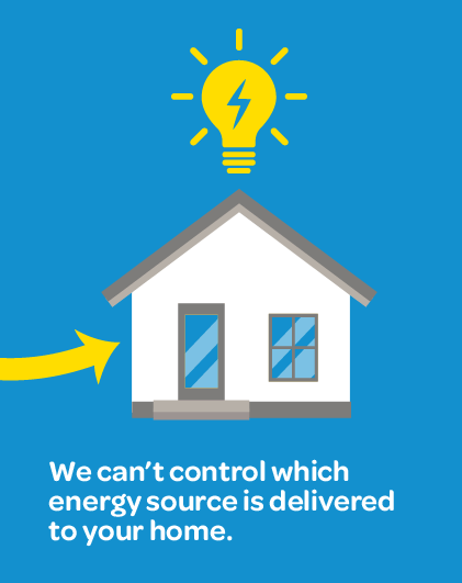 graphic of a home and light bulb with text explaining the energy souce cannot be controlled