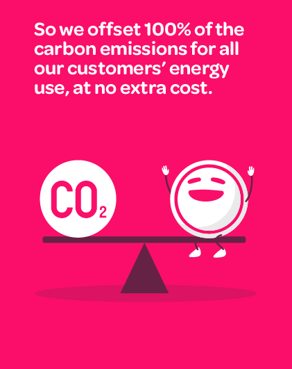 graphic and text abhout how Powershop offsets 100 percent of customer carbon emissions