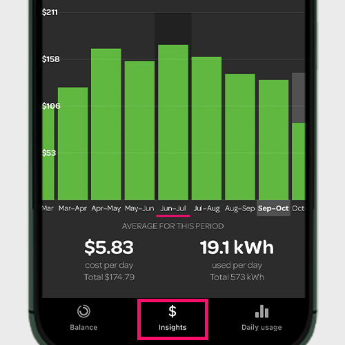 Image of monthly insights in the Powershop app