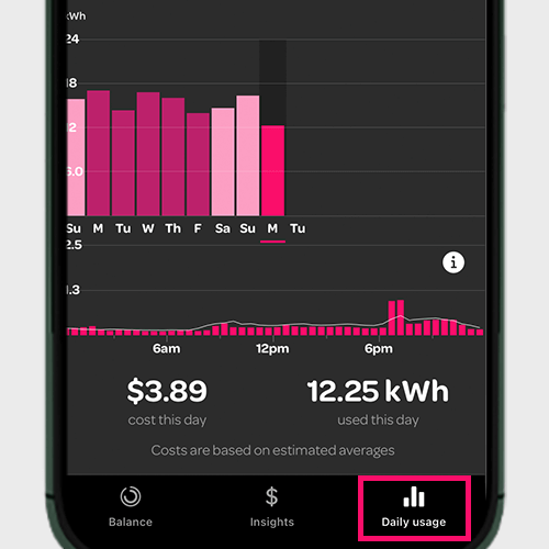 Image of daily usage graph in the Powershop app